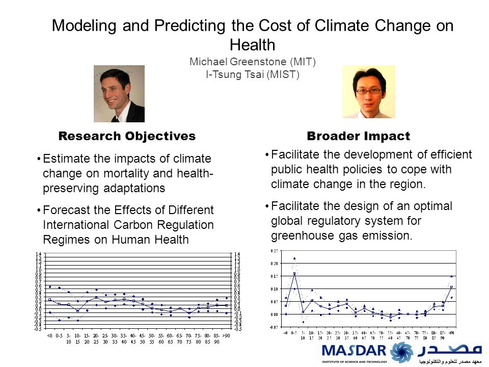 Modeling and Predicting the Cost of Climate Change on Health Michael Greenstone (MIT) I-Tsung Tsai (MIST) Broader ImpactResearch Objectives Estimate the impacts of climate change on mortality and health- preserving adaptations Forecast the Effects of Different International Carbon Regulation Regimes on Human Health Facilitate the development of efficient public health policies to cope with climate change in the region.
