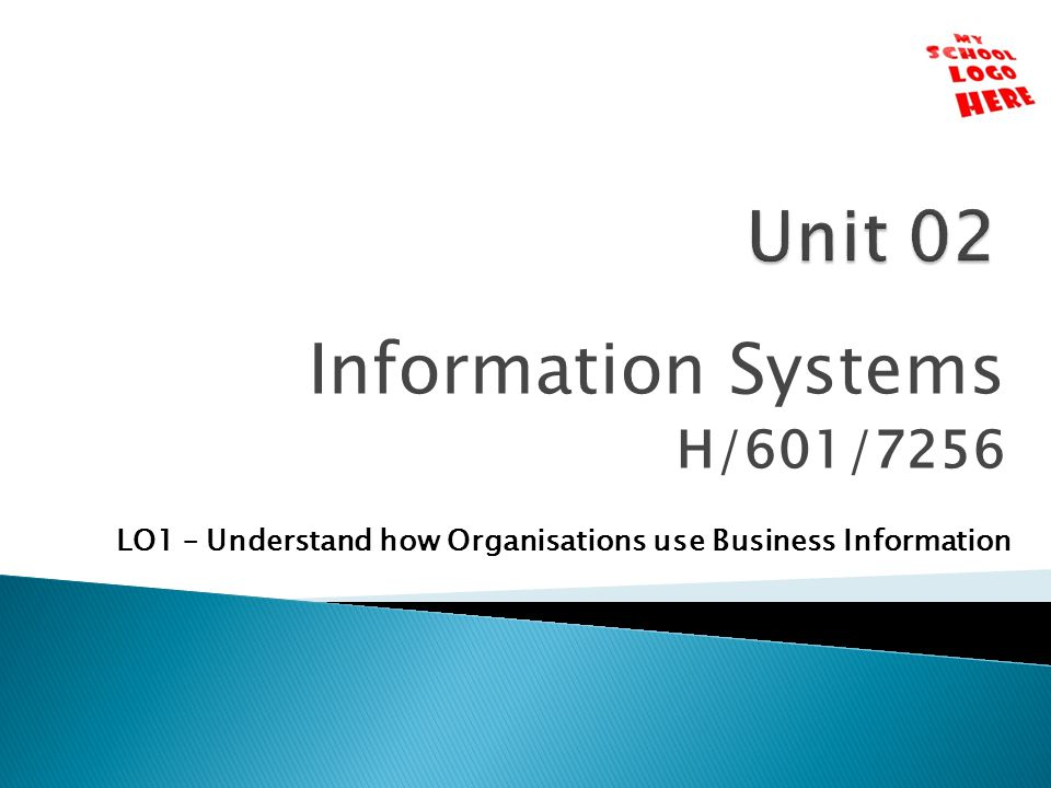 Information Systems H/601/7256 LO1 – Understand how Organisations use Business Information