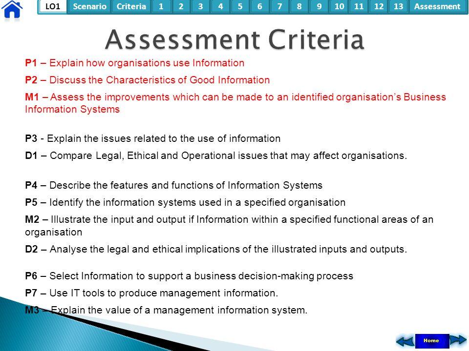 LO1ScenarioCriteria2Assessment3415678910111213 P1 – Explain how organisations use Information P2 – Discuss the Characteristics of Good Information M1