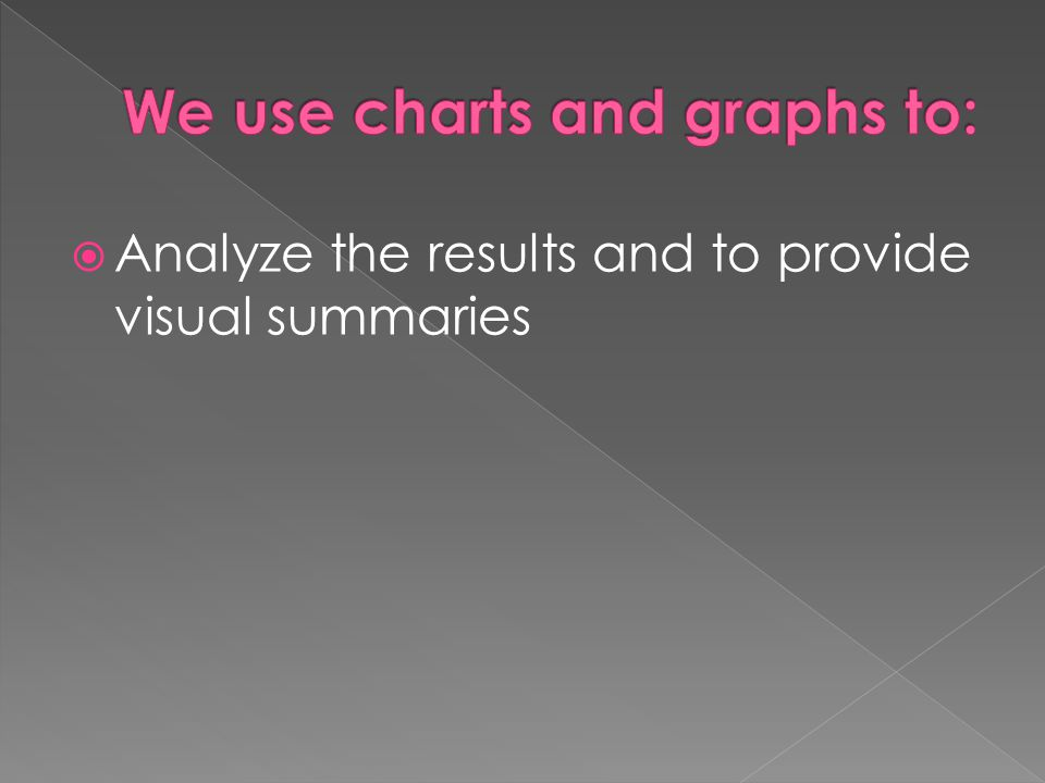  Analyze the results and to provide visual summaries