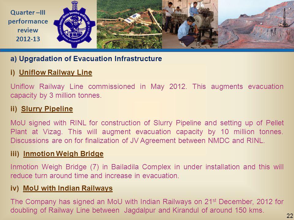 Quarter –III performance review 2012-13 22 a) Upgradation of Evacuation Infrastructure i) Uniflow Railway Line Uniflow Railway Line commissioned in May 2012.