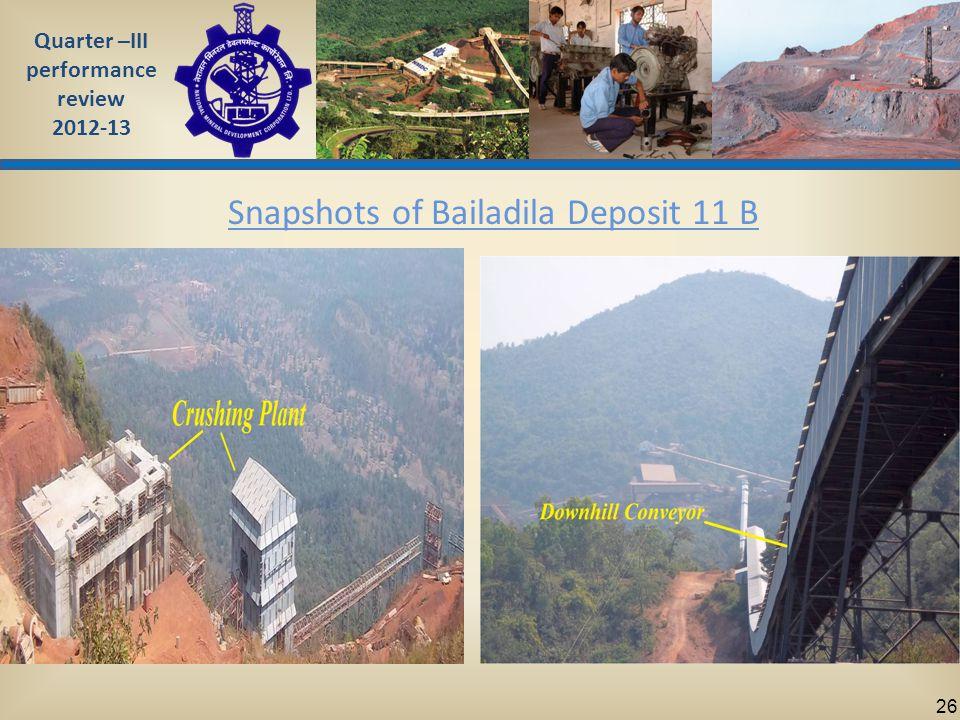 Quarter –III performance review 2012-13 26 Snapshots of Bailadila Deposit 11 B