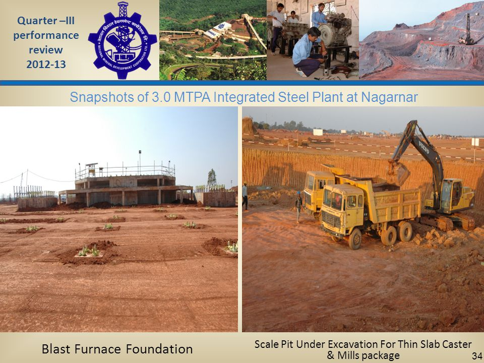 Quarter –III performance review 2012-13 34 Blast Furnace Foundation Scale Pit Under Excavation For Thin Slab Caster & Mills package Snapshots of 3.0 MTPA Integrated Steel Plant at Nagarnar