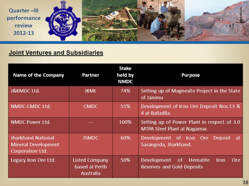 Quarter –III performance review 2012-13 38 Joint Ventures and Subsidiaries Name of the CompanyPartner Stake held by NMDC Purpose J&KMDC Ltd.JKML74%Setting up of Magnesite Project in the State of Jammu NMDC-CMDC Ltd.CMDC51%Development of Iron Ore Deposit Nos.13 & 4 at Bailadila.