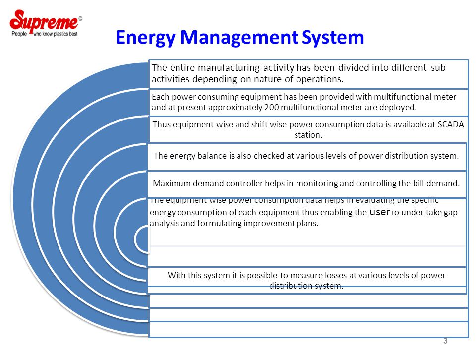 Energy Management System 132 kv MD Controller C & P (11kv)HDPE/PPR (11kv) PVC Pipe (11 kv) UtilityGrinderExtruder CanteenHMFROTOCPVCPVC LTPCC Grinder/ Pulveriser MixerExtruder SparesCapacitorsUtilitySocketing Grinder/ Pulveriser MixerExtruder Energy Management System (E.M.S.) Statistical Analysis Objective :- Energy conservation LTPCC 4