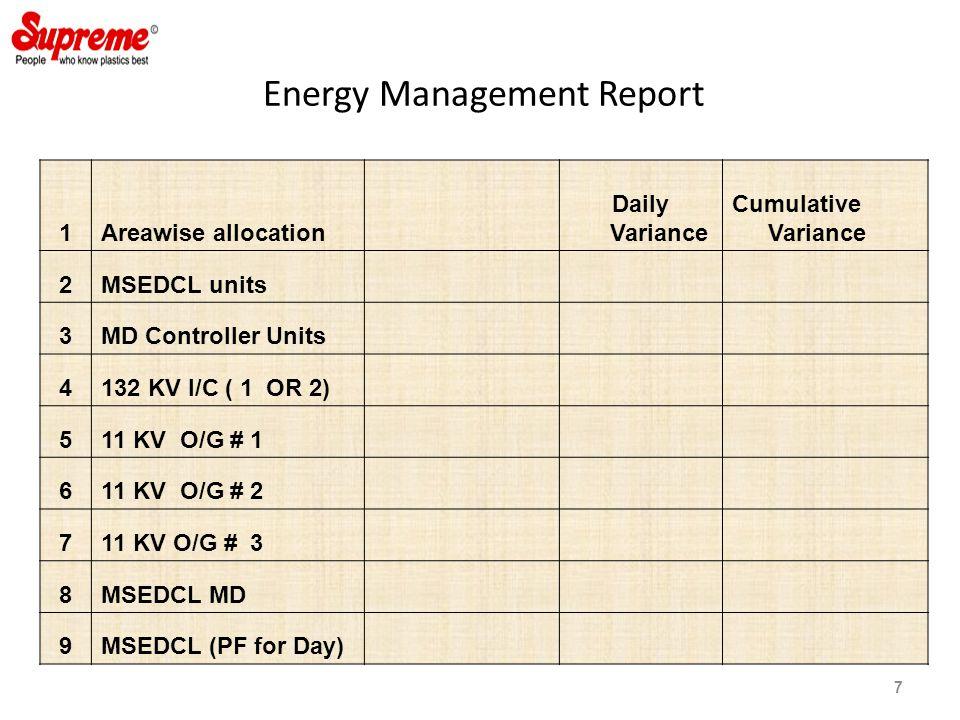 Energy Management Report PVC ------ Performance of Specific Energy Consumption Sr No.