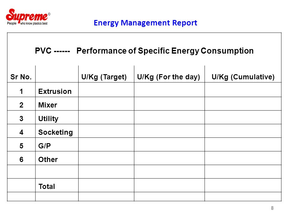 Energy Management Report PVC ------ Performance of Specific Energy Consumption Sr No.