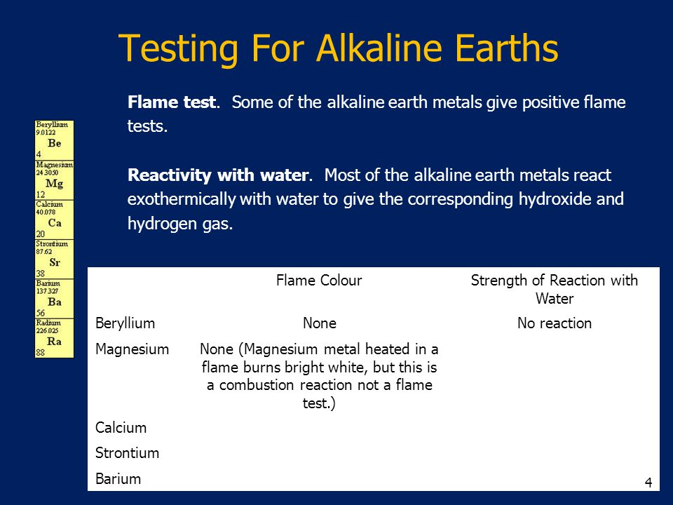 Testing For Alkaline Earths Flame ColourStrength of Reaction with Water BerylliumNoneNo reaction MagnesiumNone (Magnesium metal heated in a flame burn