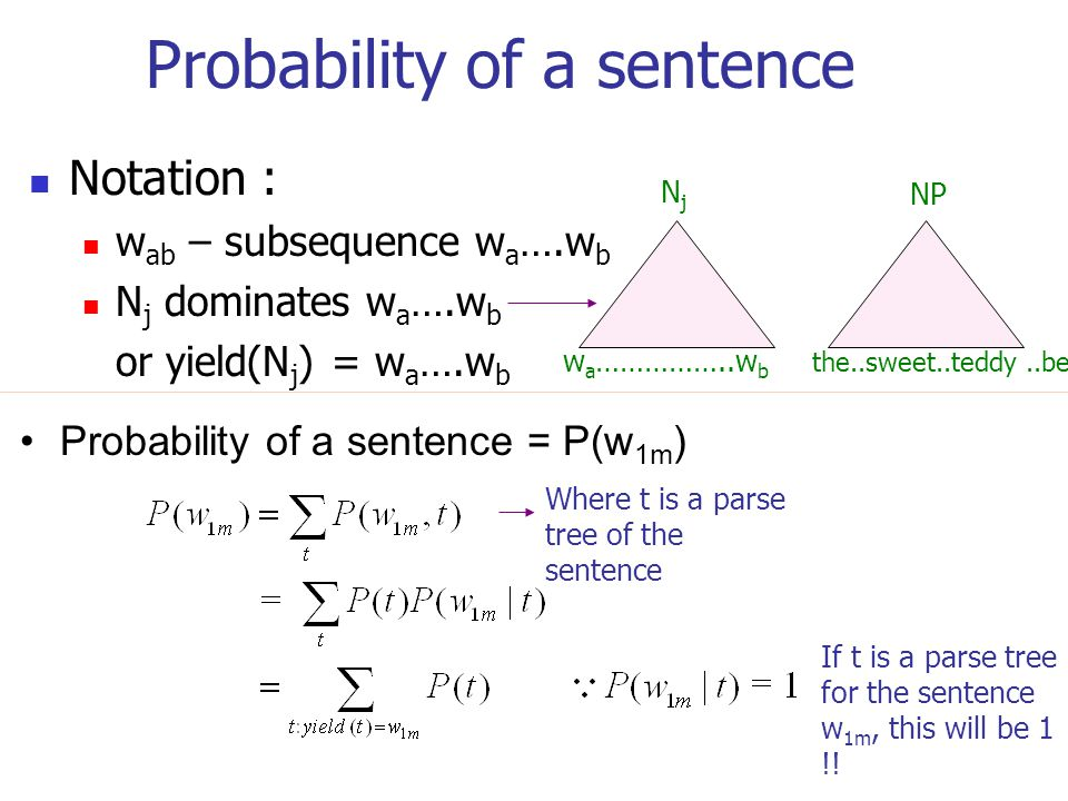 Probability of a sentence Notation : w ab – subsequence w a ….w b N j dominates w a ….w b or yield(N j ) = w a ….w b w a ……………..w b NjNj Where t is a parse tree of the sentence the..sweet..teddy..bear NP Probability of a sentence = P(w 1m ) If t is a parse tree for the sentence w 1m, this will be 1 !!