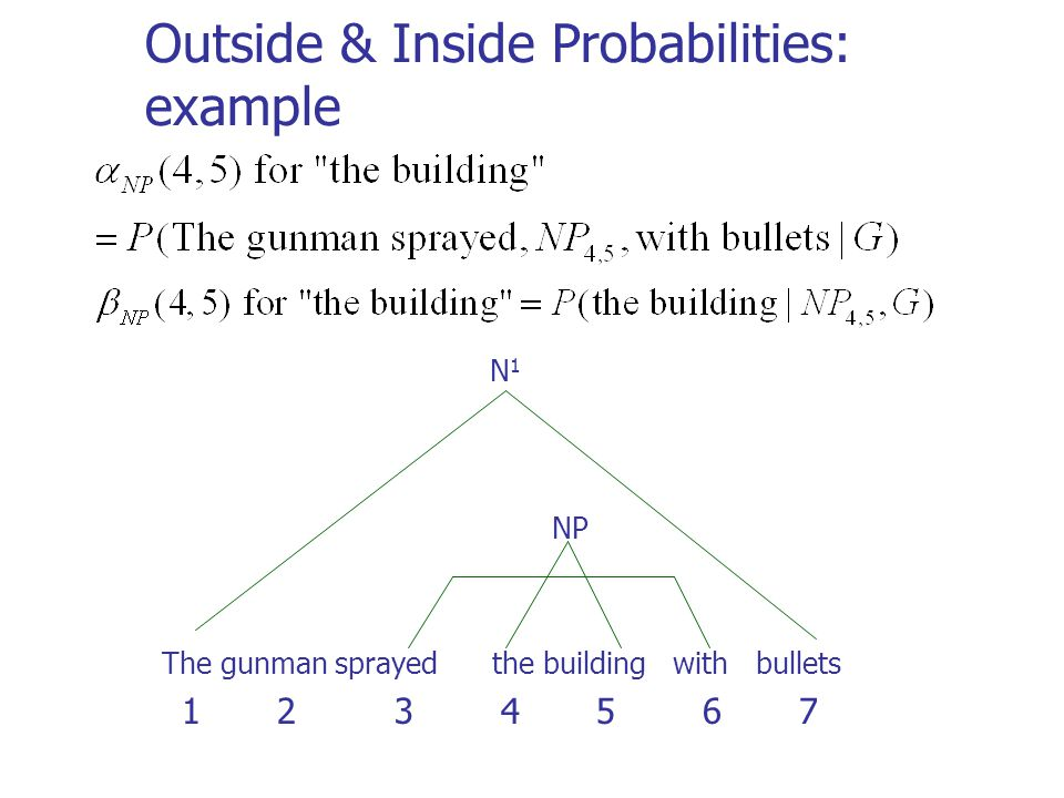 Outside & Inside Probabilities: example The gunman sprayed the building with bullets 1 2 3 45 6 7 N1N1 NP