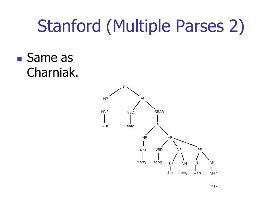 Stanford (Multiple Parses 2) Same as Charniak.