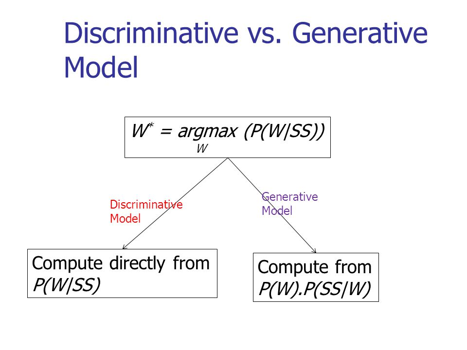 Discriminative vs.