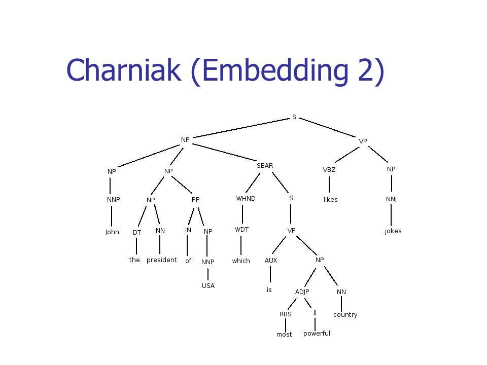 Charniak (Embedding 2)