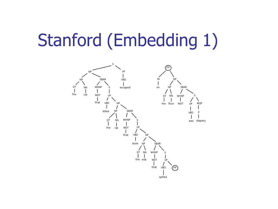 Stanford (Embedding 1)