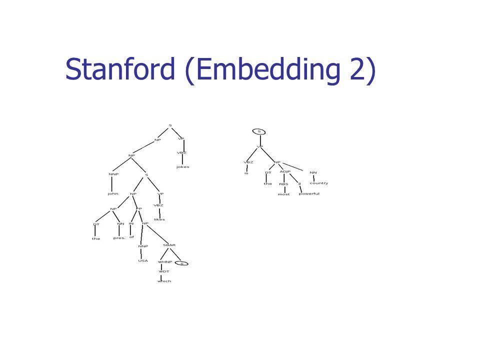 Stanford (Embedding 2)