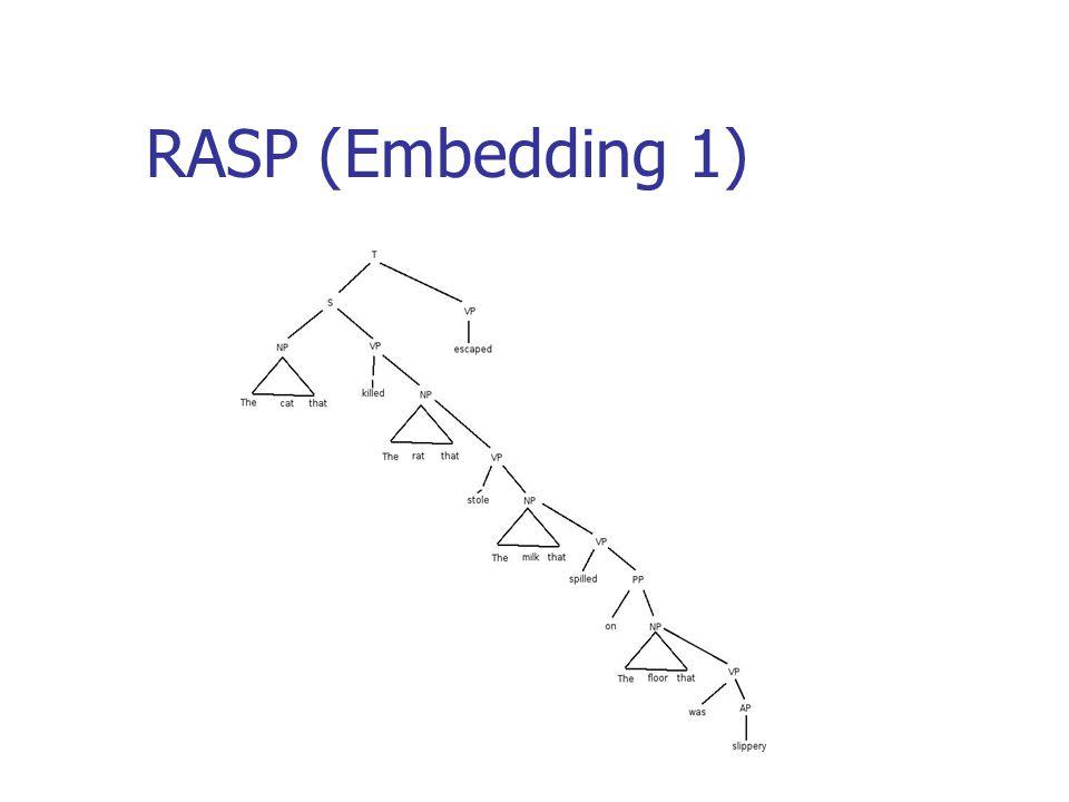 RASP (Embedding 1)