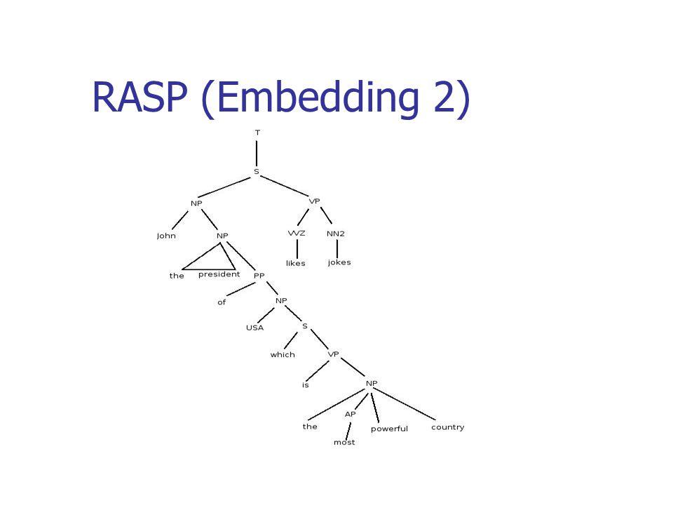 RASP (Embedding 2)