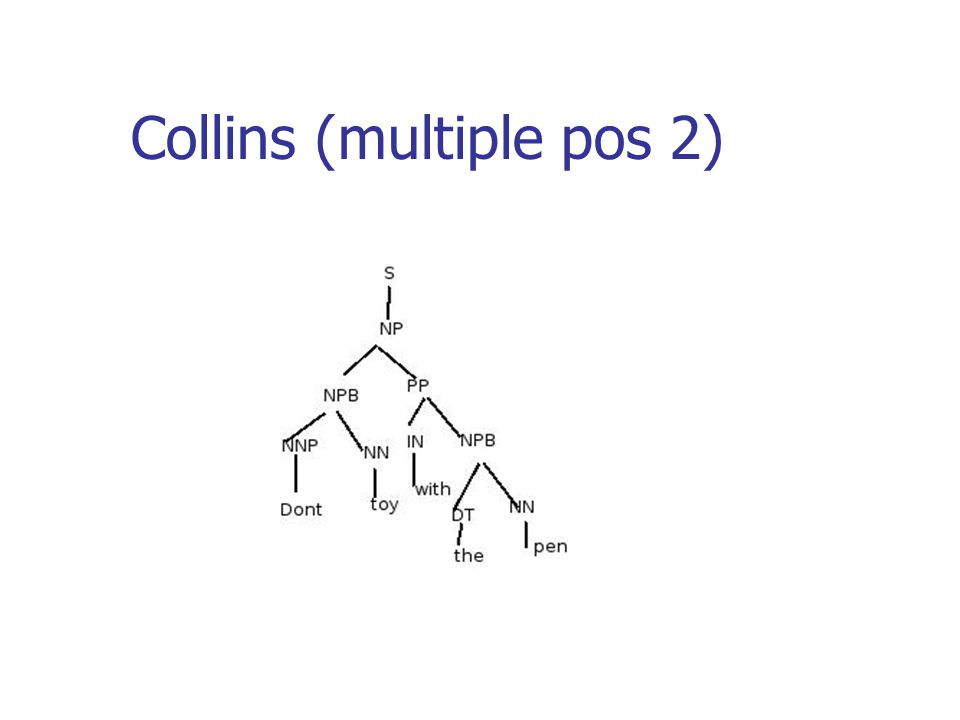 Collins (multiple pos 2)