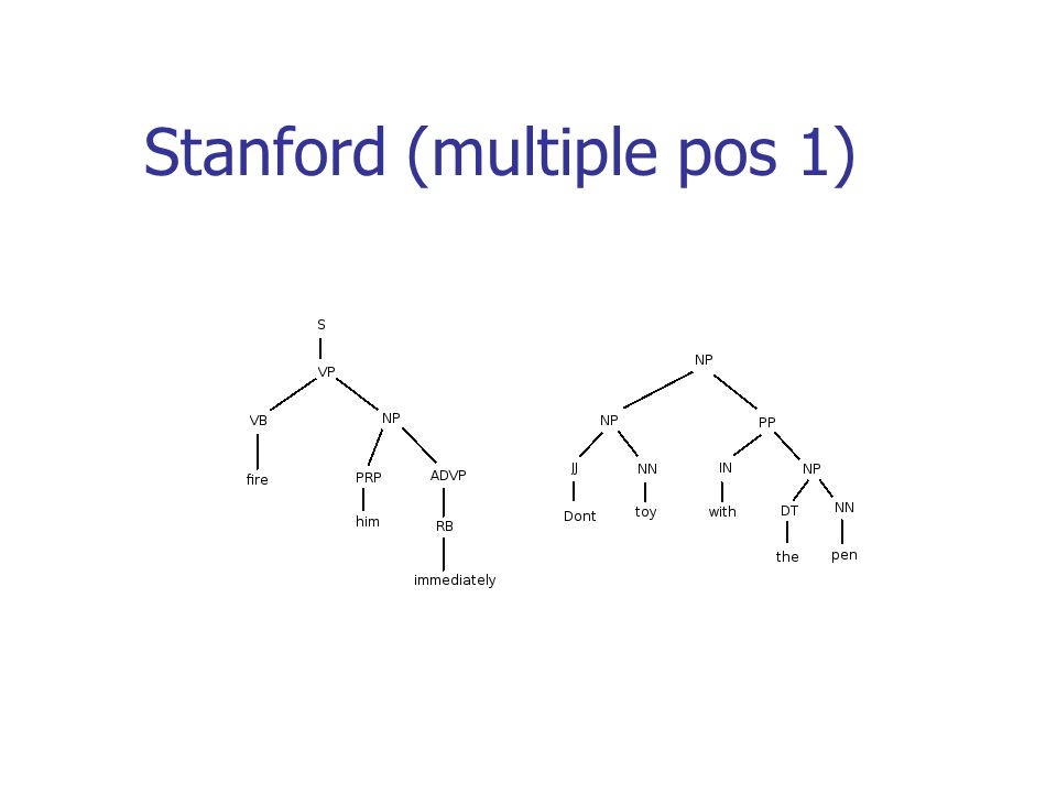 Stanford (multiple pos 1)