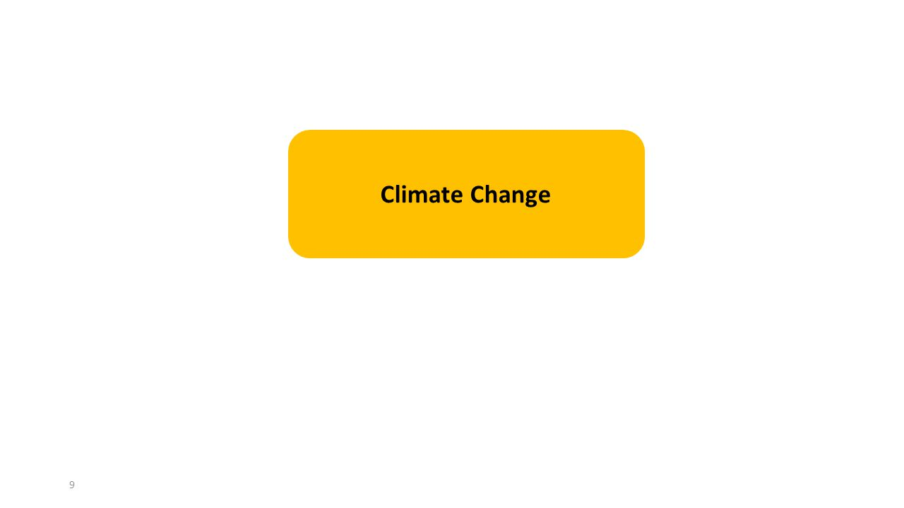 9 Climate Change