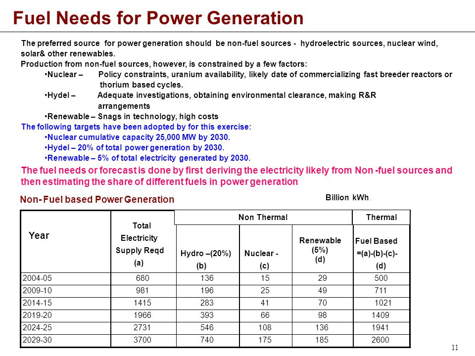 11 Fuel Needs for Power Generation The preferred source for power generation should be non-fuel sources - hydroelectric sources, nuclear wind, solar& other renewables.