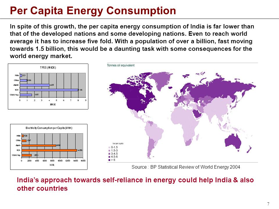 28 My Vision : India Energy 2050 There will be adequate power of appropriate quality sold by competing producers, traders and suppliers.