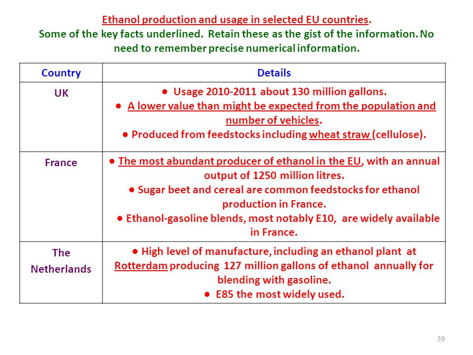 Ethanol production and usage in selected EU countries.