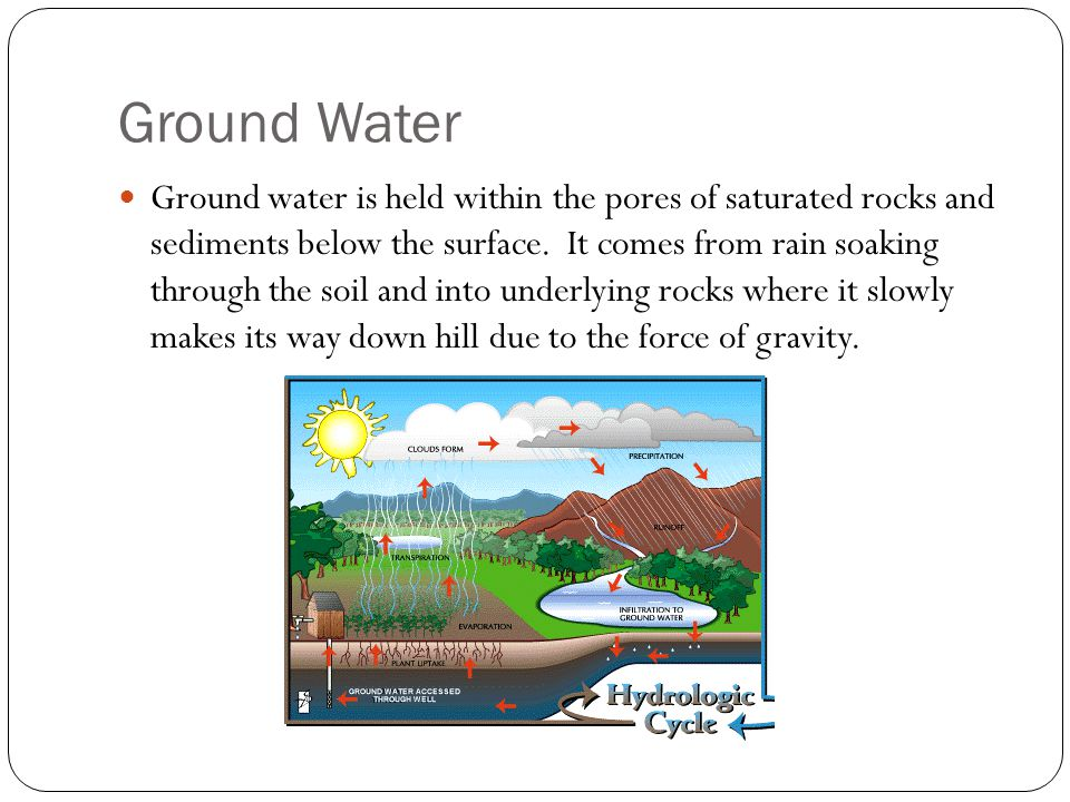 Ground Water Ground water is held within the pores of saturated rocks and sediments below the surface.