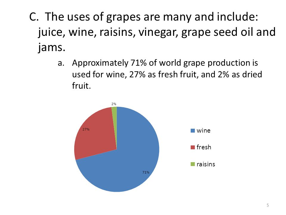 C. The uses of grapes are many and include: juice, wine, raisins, vinegar, grape seed oil and jams. a.Approximately 71% of world grape production is u