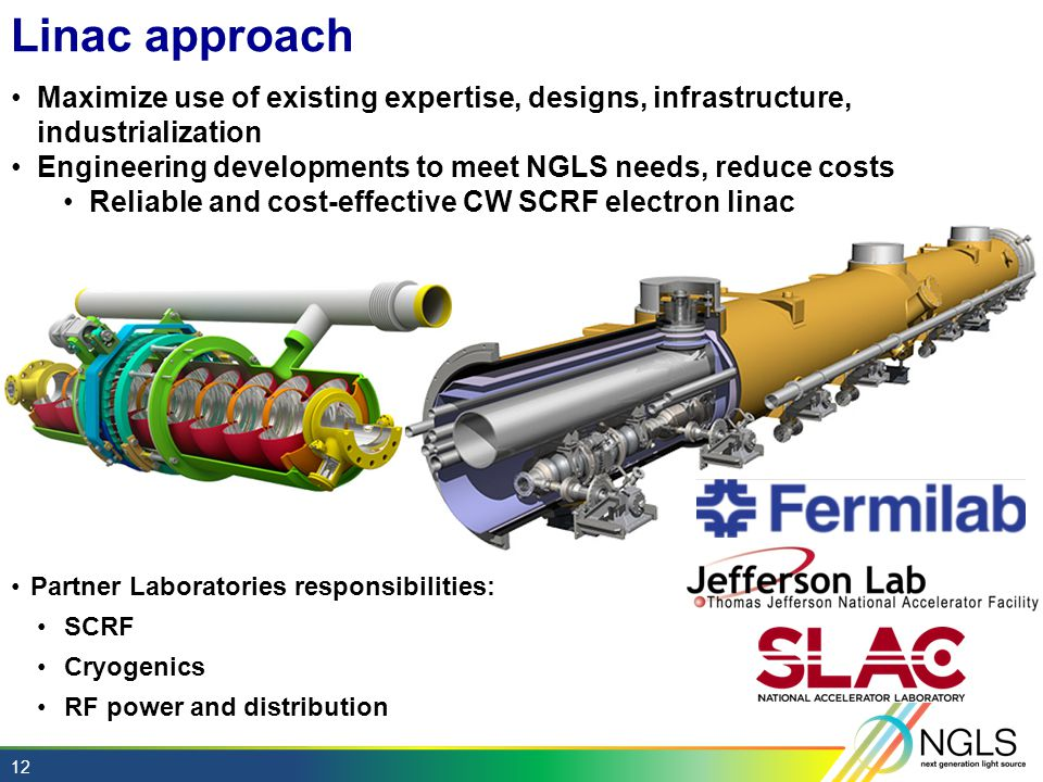 12 Maximize use of existing expertise, designs, infrastructure, industrialization Engineering developments to meet NGLS needs, reduce costs Reliable and cost-effective CW SCRF electron linac Linac approach Partner Laboratories responsibilities: SCRF Cryogenics RF power and distribution
