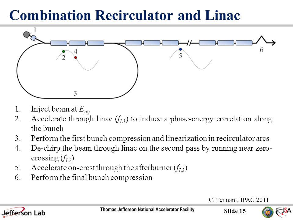 Slide 15 Combination Recirculator and Linac C.