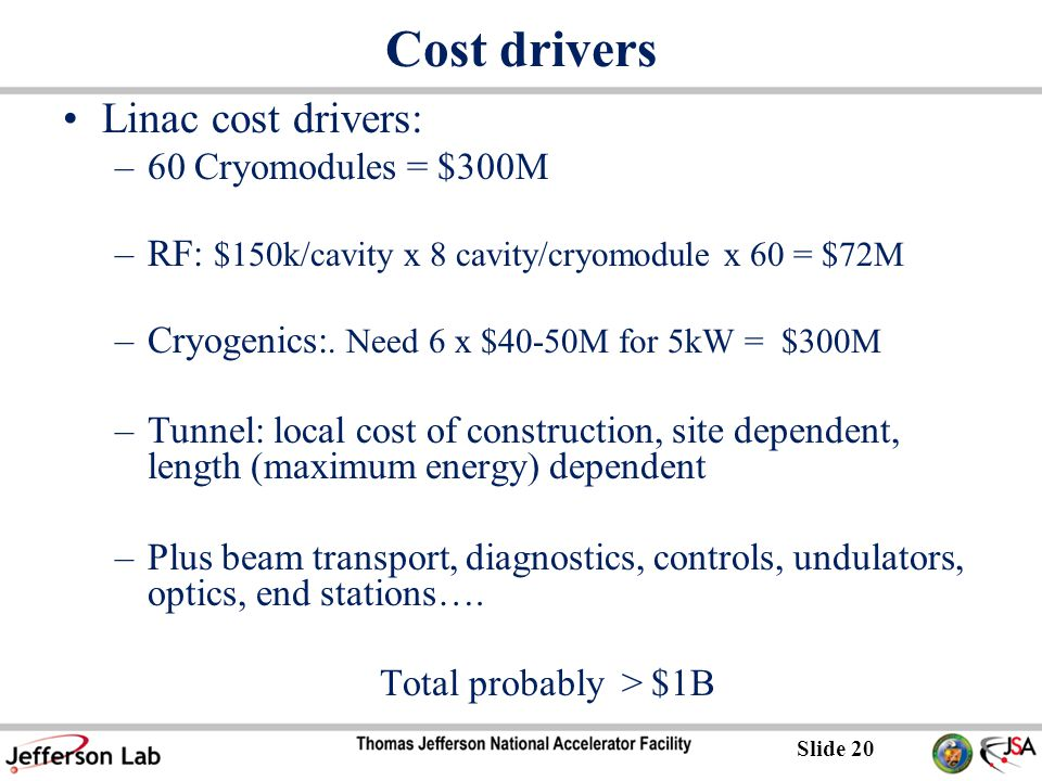 Slide 20 Cost drivers Linac cost drivers: –60 Cryomodules = $300M –RF: $150k/cavity x 8 cavity/cryomodule x 60 = $72M –Cryogenics:.