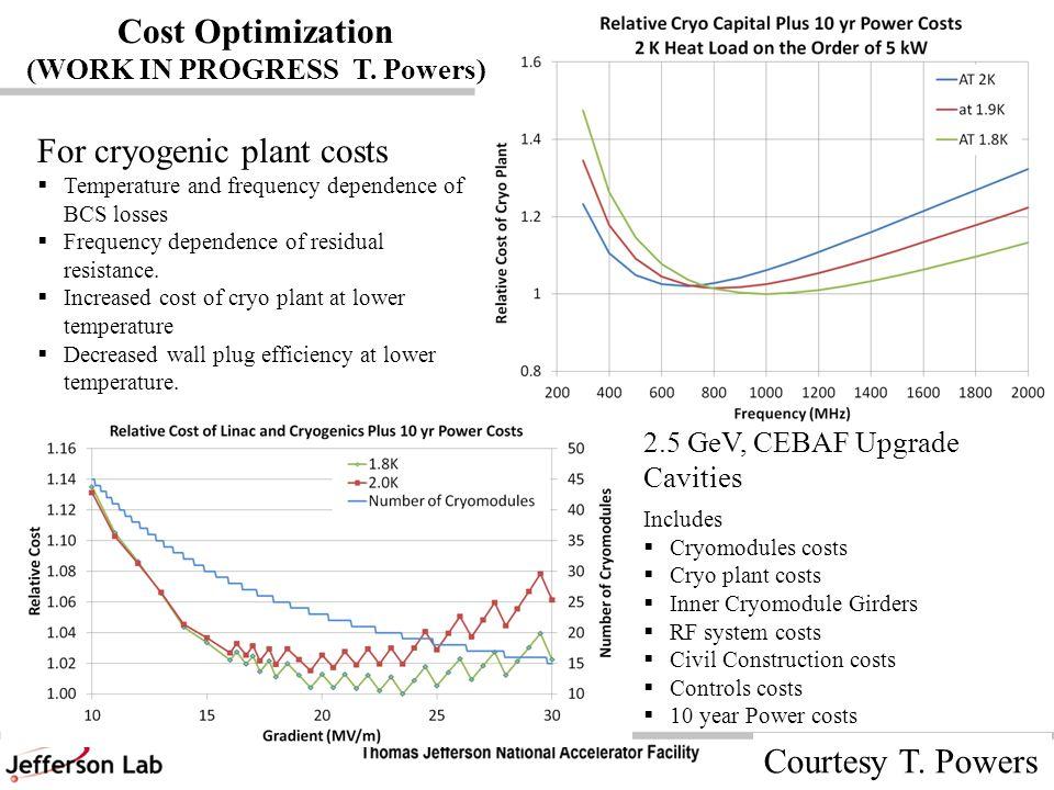 Slide 22 Cost Optimization (WORK IN PROGRESS T.