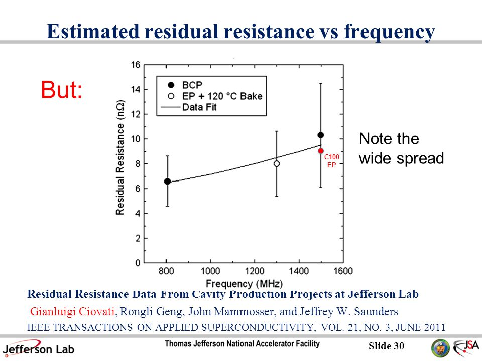 Slide 30 Estimated residual resistance vs frequency Residual Resistance Data From Cavity Production Projects at Jefferson Lab Gianluigi Ciovati, Rongli Geng, John Mammosser, and Jeffrey W.