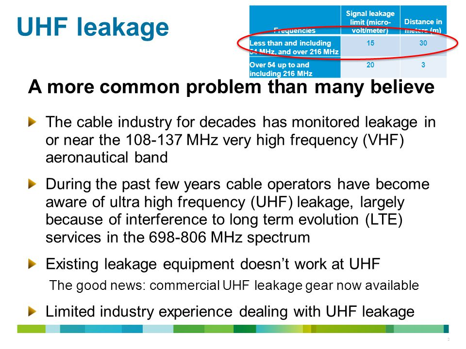 3 UHF leakage A more common problem than many believe The cable industry for decades has monitored leakage in or near the 108-137 MHz very high freque