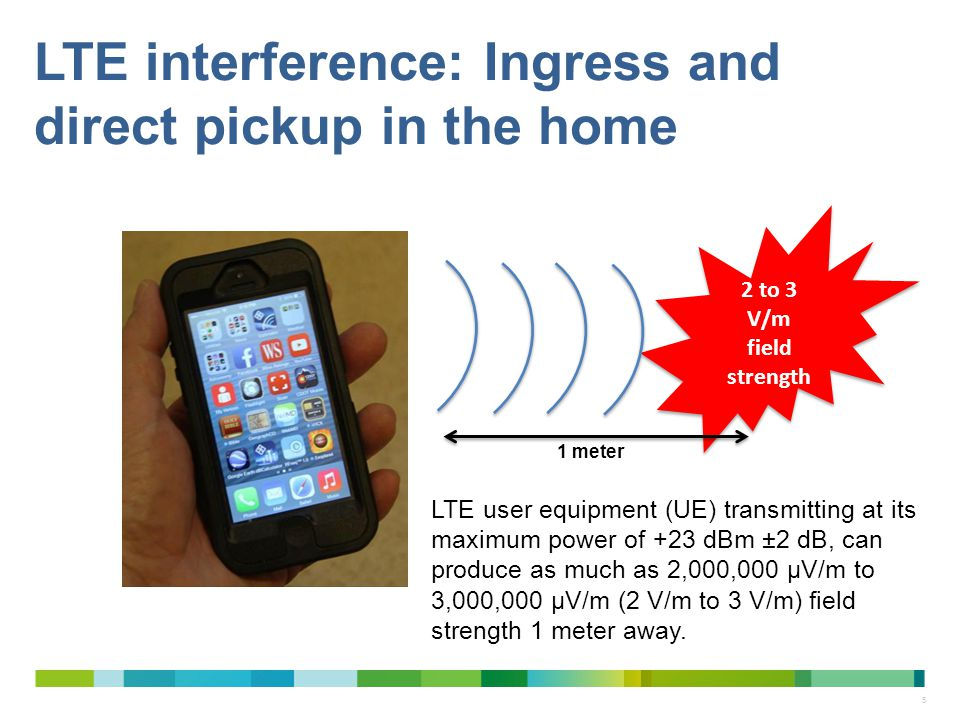 5 LTE interference: Ingress and direct pickup in the home 2 to 3 V/m field strength 2 to 3 V/m field strength 1 meter LTE user equipment (UE) transmit
