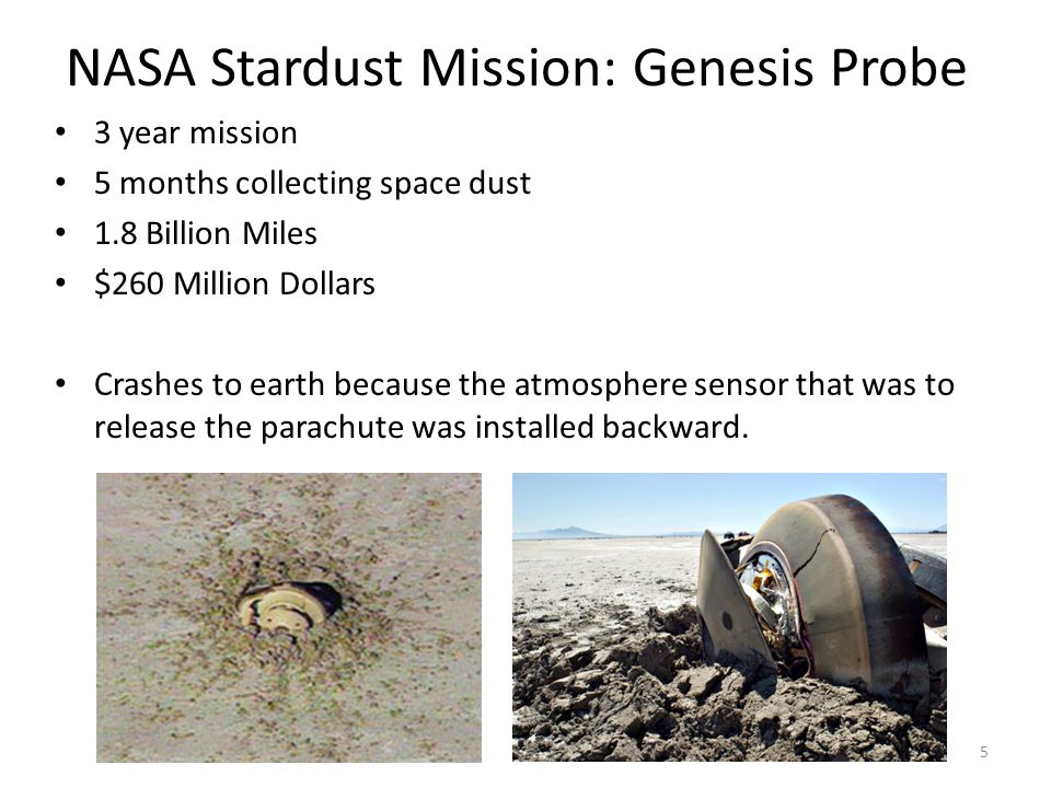 NASA Stardust Mission: Genesis Probe 3 year mission 5 months collecting space dust 1.8 Billion Miles $260 Million Dollars Crashes to earth because the atmosphere sensor that was to release the parachute was installed backward.