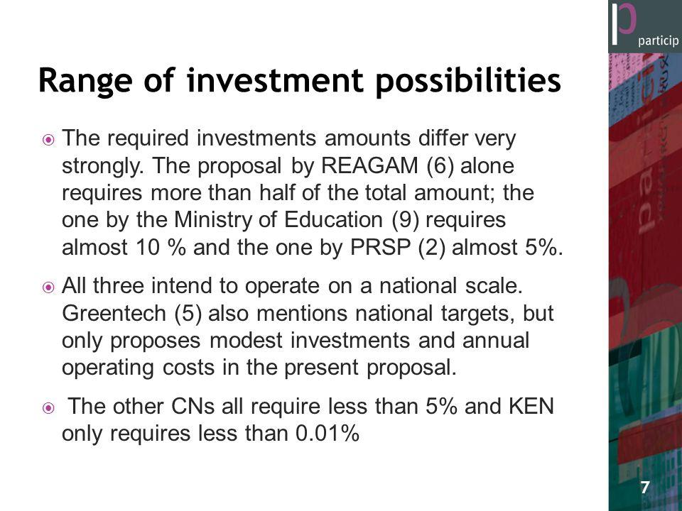  Private investors : CNs 1 – 8 do target both public and private investors  Public investors: By the nature of their proposals, CNs 9 – 18 all target public investors 8