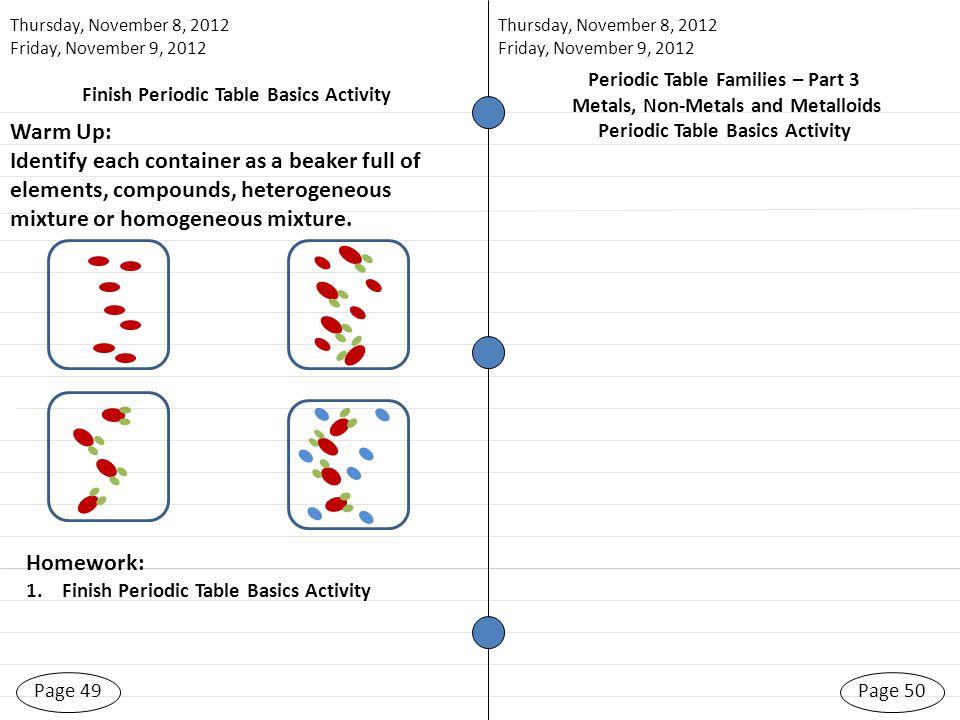 Page 49 Thursday, November 8, 2012 Friday, November 9, 2012 Page 50 Thursday, November 8, 2012 Friday, November 9, 2012 Homework: 1.Finish Periodic Ta