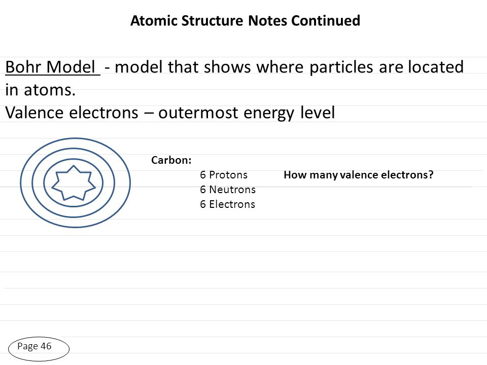 Page 46 Atomic Structure Notes Continued Bohr Model - model that shows where particles are located in atoms. Valence electrons – outermost energy leve