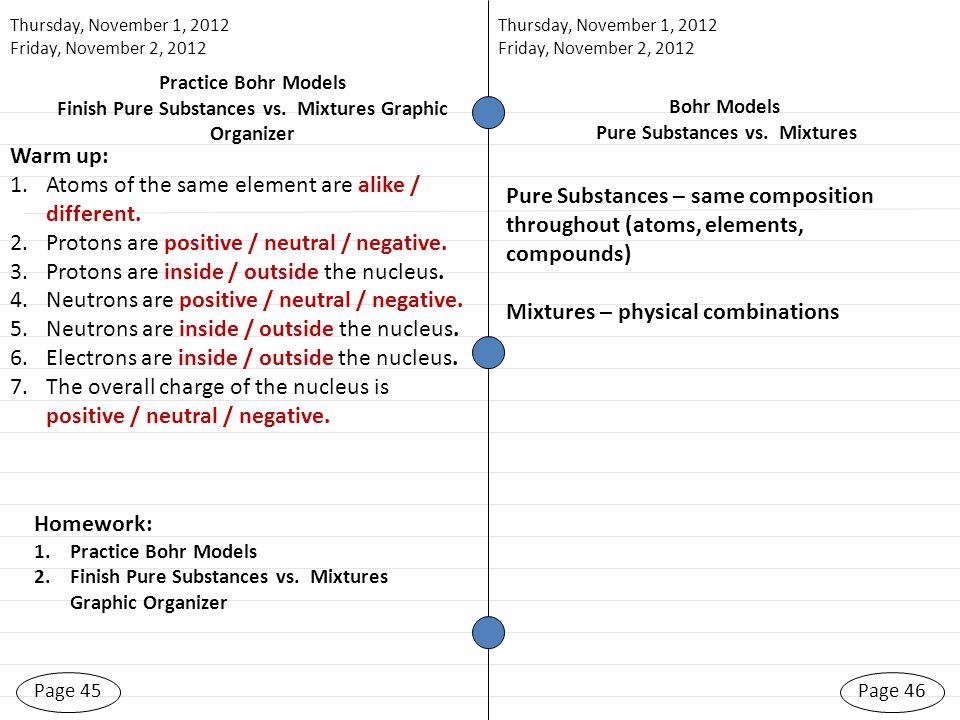 Page 45 Thursday, November 1, 2012 Friday, November 2, 2012 Page 46 Thursday, November 1, 2012 Friday, November 2, 2012 Homework: 1.Practice Bohr Mode