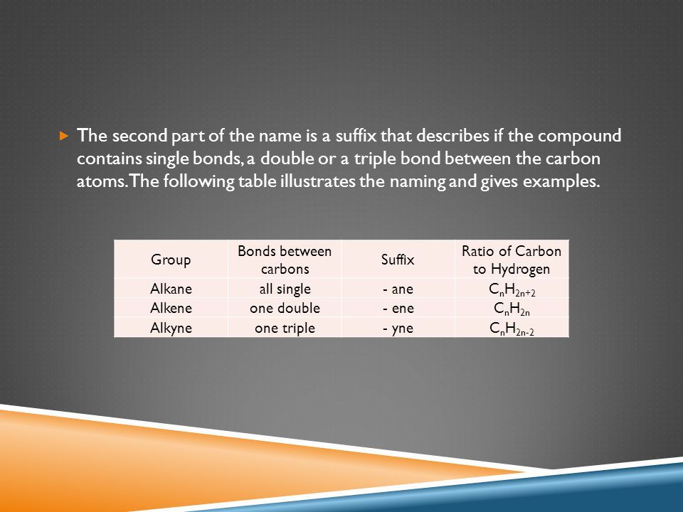  The second part of the name is a suffix that describes if the compound contains single bonds, a double or a triple bond between the carbon atoms. Th