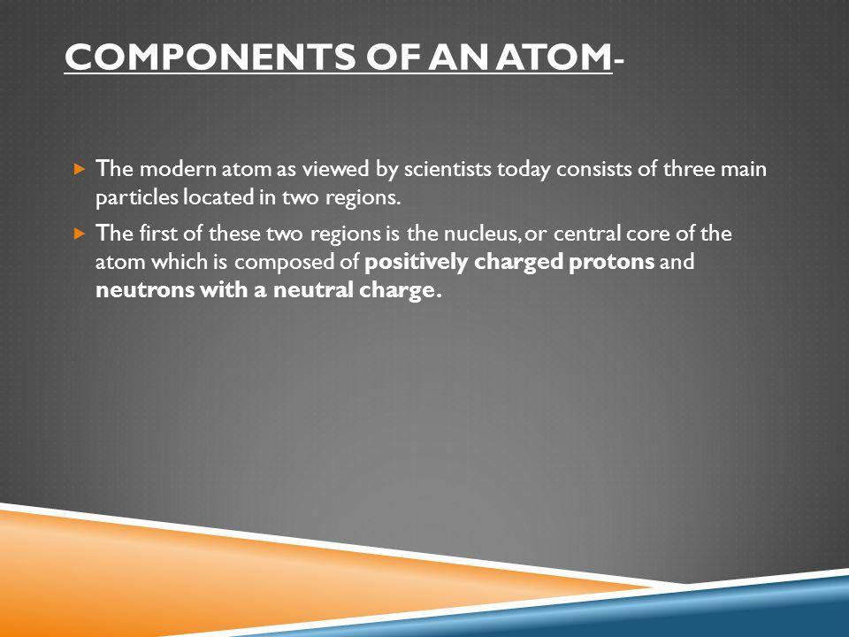  Ammonium (NH 4 +) compounds  Ammonium compounds contain the complex cation NH 4 +1.