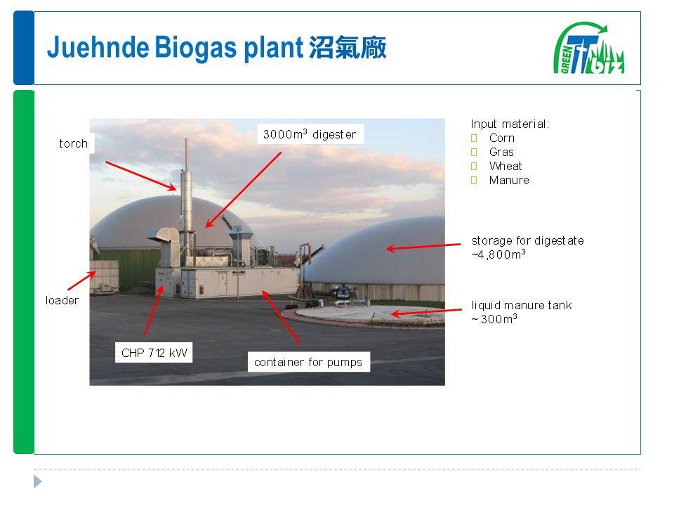 Juehnde Biogas plant 沼氣廠