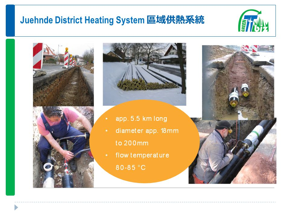 Juehnde District Heating System 區域供熱系統