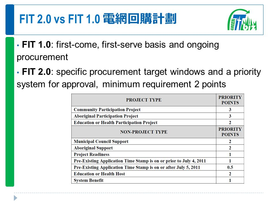 FIT 2.0 vs FIT 1.0 電網回購計劃 FIT 1.0: first-come, first-serve basis and ongoing procurement FIT 2.0: specific procurement target windows and a priority system for approval, minimum requirement 2 points