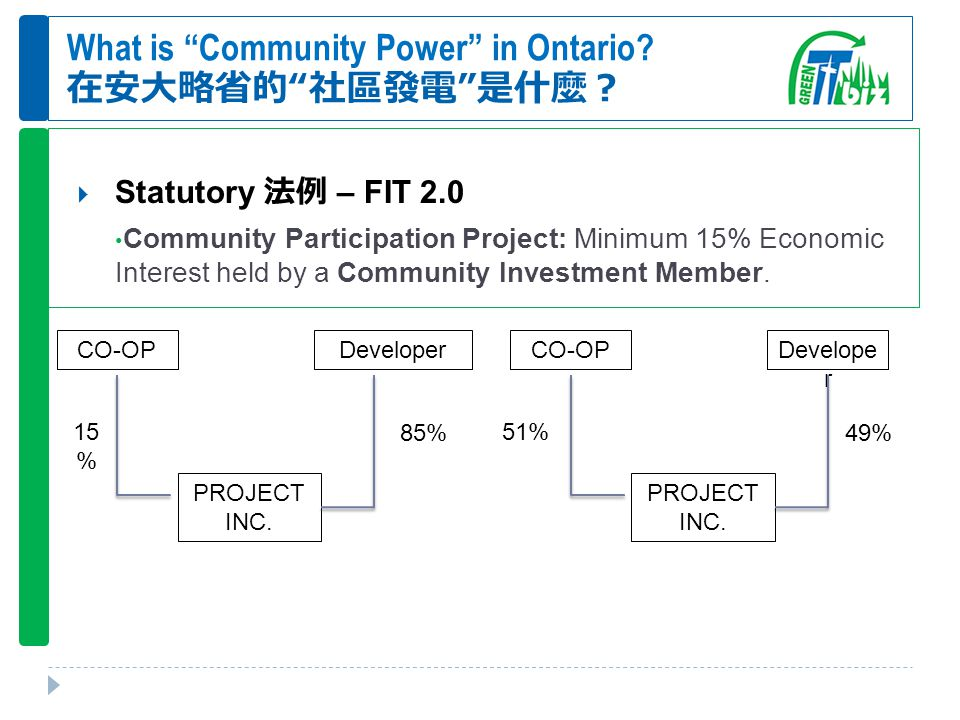 "What is ""Community Power"" in Ontario? 在安大略省的 "" 社區發電 "" 是什麼?  Statutory 法例 – FIT 2.0 Community Participation Project: Minimum 15% Economic Interest hel"