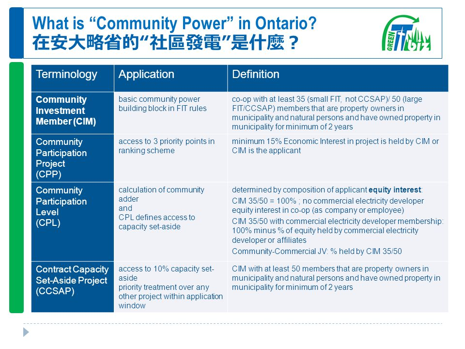 "What is ""Community Power"" in Ontario? 在安大略省的 "" 社區發電 "" 是什麼? TerminologyApplicationDefinition Community Investment Member (CIM) basic community power bu"