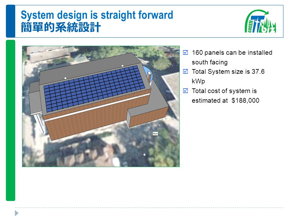 System design is straight forward 簡單的系統設計  160 panels can be installed south facing  Total System size is 37.6 kWp  Total cost of system is estimated at $188,000