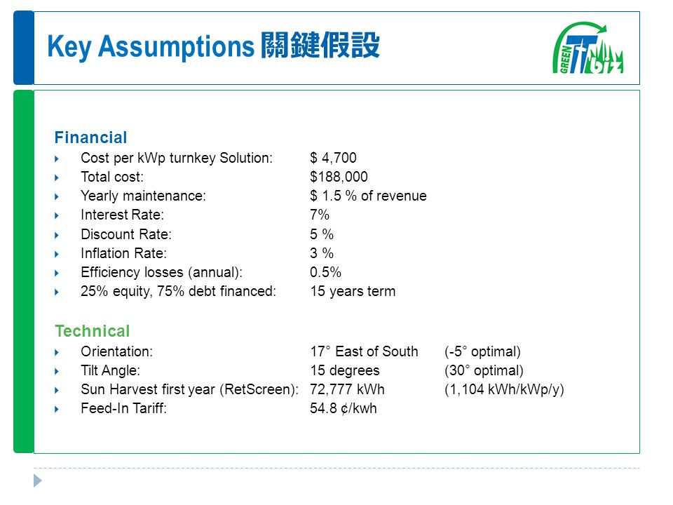 Key Assumptions 關鍵假設 Financial  Cost per kWp turnkey Solution: $ 4,700  Total cost:$188,000  Yearly maintenance: $ 1.5 % of revenue  Interest Rate:7%  Discount Rate:5 %  Inflation Rate: 3 %  Efficiency losses (annual): 0.5%  25% equity, 75% debt financed:15 years term Technical  Orientation: 17° East of South(-5° optimal)  Tilt Angle: 15 degrees(30° optimal)  Sun Harvest first year (RetScreen): 72,777 kWh(1,104 kWh/kWp/y)  Feed-In Tariff:54.8 ¢/kwh Based on FIT 2.0